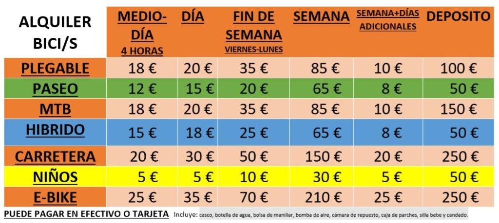 alquiler precios rental ES 2019 bravobike prices